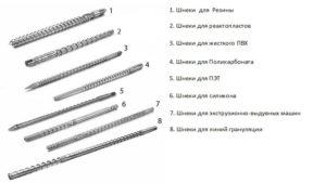 shneki specialnogo naznacheniya1 min 300x169 - Шнековые пары для экструдеров, Шнеки для экструдеров