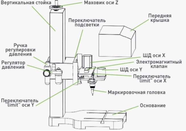 Bezymyannyj - Ударно-точечный пневатический маркер SUDA HQ