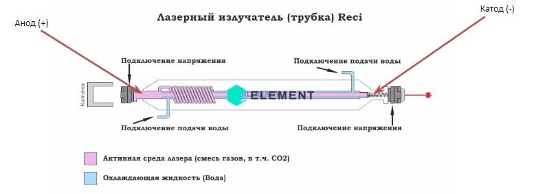 Bezymyannyj - Все о лазерно-гравировальных станках с ЧПУ