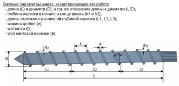 Risunok7 360x174 - Оборудование для производства стрейч-пленки: выбор станков и технология проведения работ