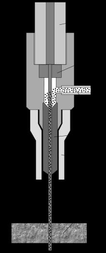 режущая голова для гидроабразивного станка