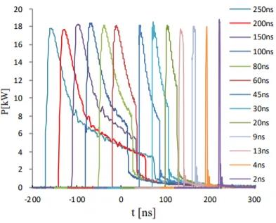 2020 01 29 15 38 20 - Лазерные источники JPT MOPA. Обзор, сравнение, применение.