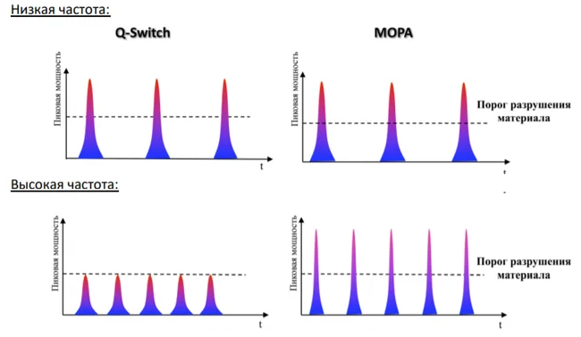2020 01 29 15 41 33 - Лазерные источники JPT MOPA. Обзор, сравнение, применение.