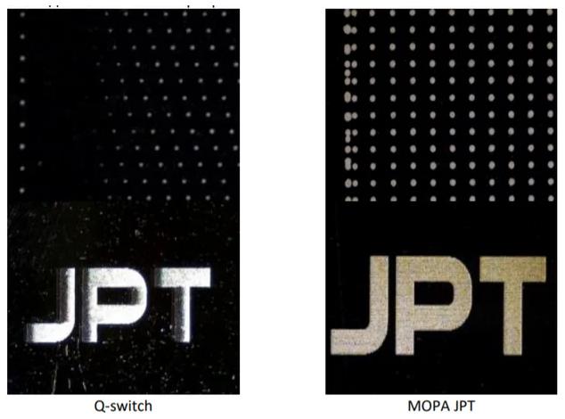 2020 01 29 15 46 51 - Лазерные источники JPT MOPA. Обзор, сравнение, применение.