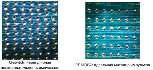 2020 01 29 15 48 15 - Лазерные источники JPT MOPA. Обзор, сравнение, применение.