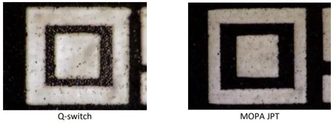 2020 01 29 15 54 16 - Лазерные источники JPT MOPA. Обзор, сравнение, применение.