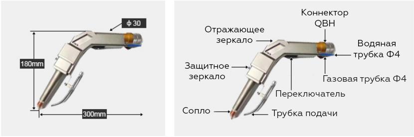 2021 06 23 16 58 52 - Аппарат ручной лазерной сварки Weldment CZ